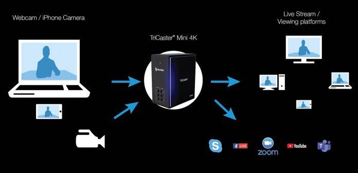TriCaster-Mini-4K-workflow