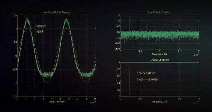 THD_total_harmonic_distortion
